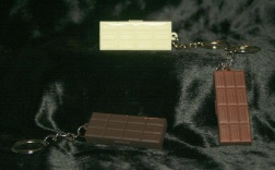 Chocolate Bar Lip Gloss